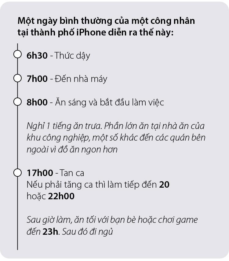 'Thanh pho iPhone' dang dan bien mat o Trung Quoc hinh anh 6