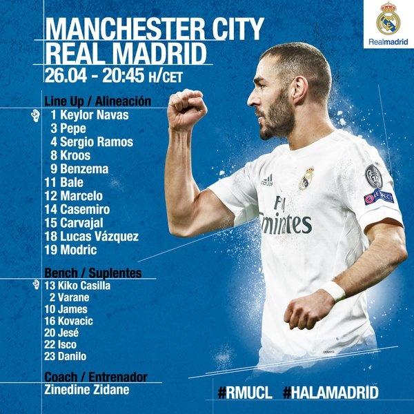 Tran Man City vs Real Madrid anh 6