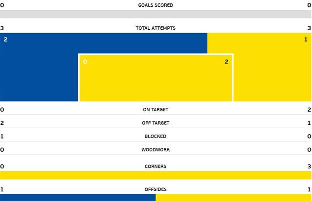 Tran xu Wales vs Bac Ireland anh 14
