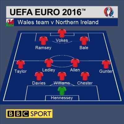 Tran xu Wales vs Bac Ireland anh 2