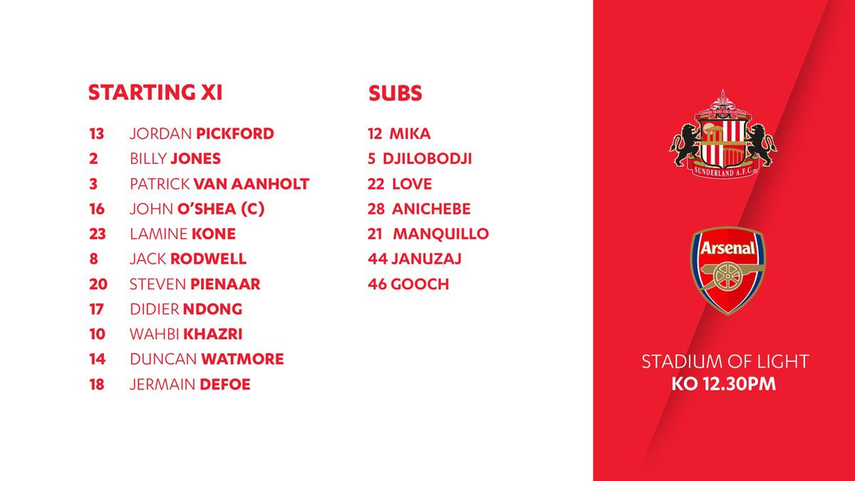 Tran Sunderland vs Arsenal anh 5