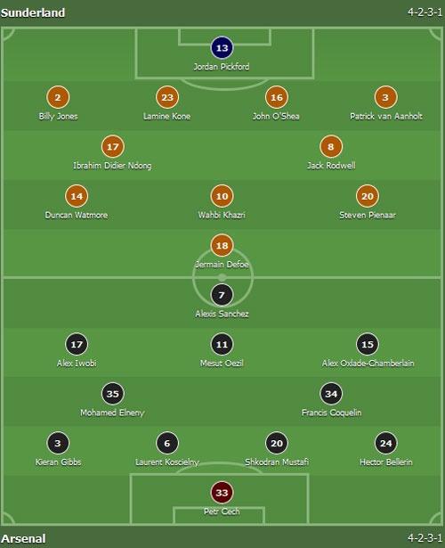 Tran Sunderland vs Arsenal anh 9