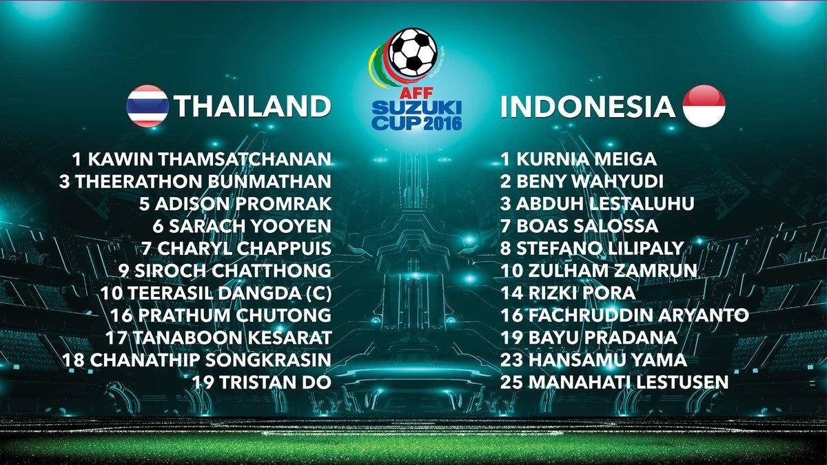 Tran chung ket Thai Lan vs Indonesia anh 21