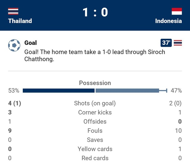 Tran chung ket Thai Lan vs Indonesia anh 35