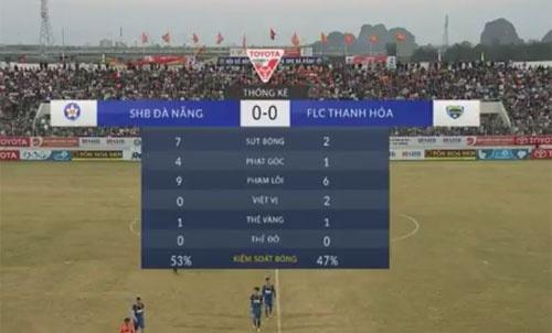 Tran CLB Da Nang vs CLB Thanh Hoa anh 9