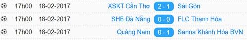 Tran CLB Da Nang vs CLB Thanh Hoa anh 10