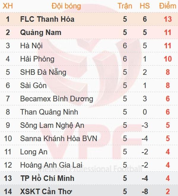 Tran CLB Da Nang vs CLB Thanh Hoa anh 5