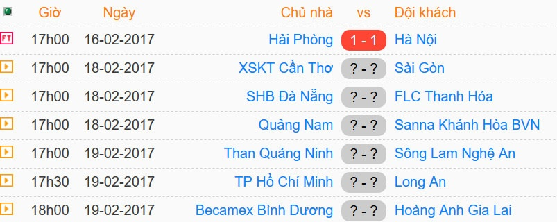 Tran CLB Da Nang vs CLB Thanh Hoa anh 4