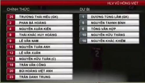 Tran U19 Viet Nam vs U19 Dai Loan anh 7