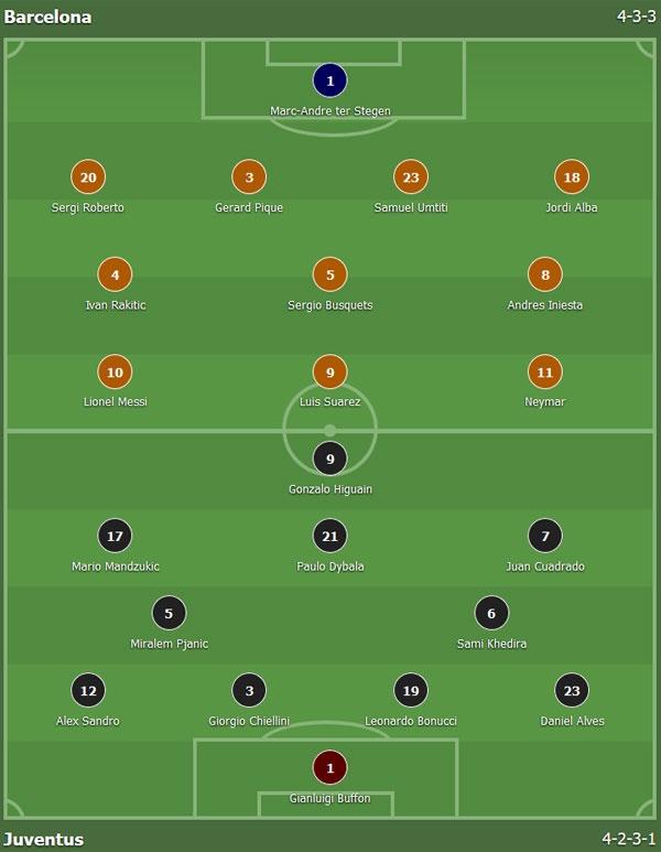 Tran Barca vs Juve anh 17