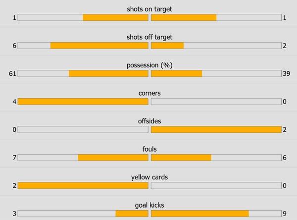 Tran Barca vs Juve anh 27