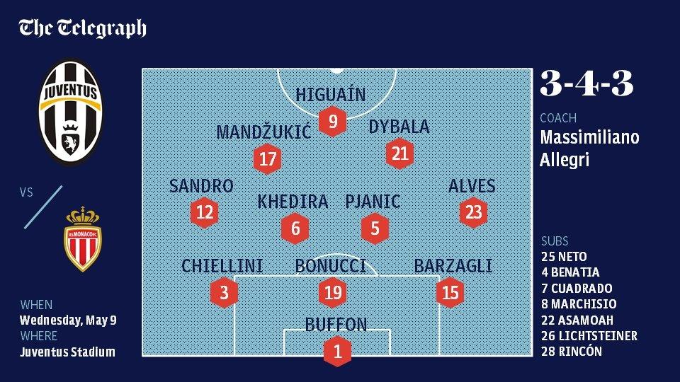 Tran Juve vs AS Monaco anh 20