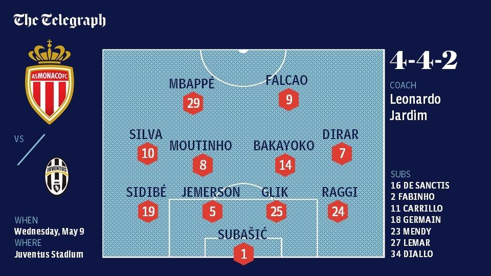 Tran Juve vs AS Monaco anh 21