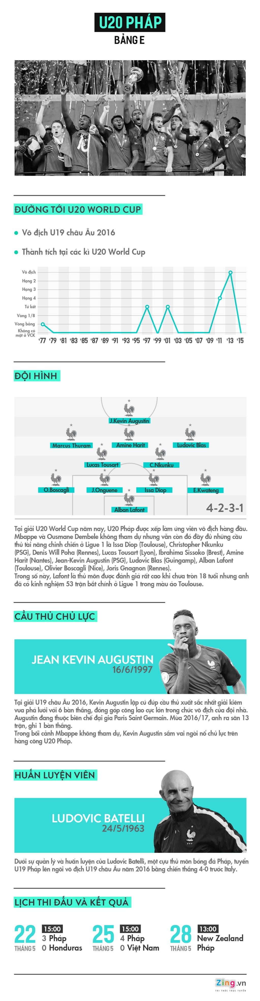 Tran U20 Phap vs U20 Italy anh 2