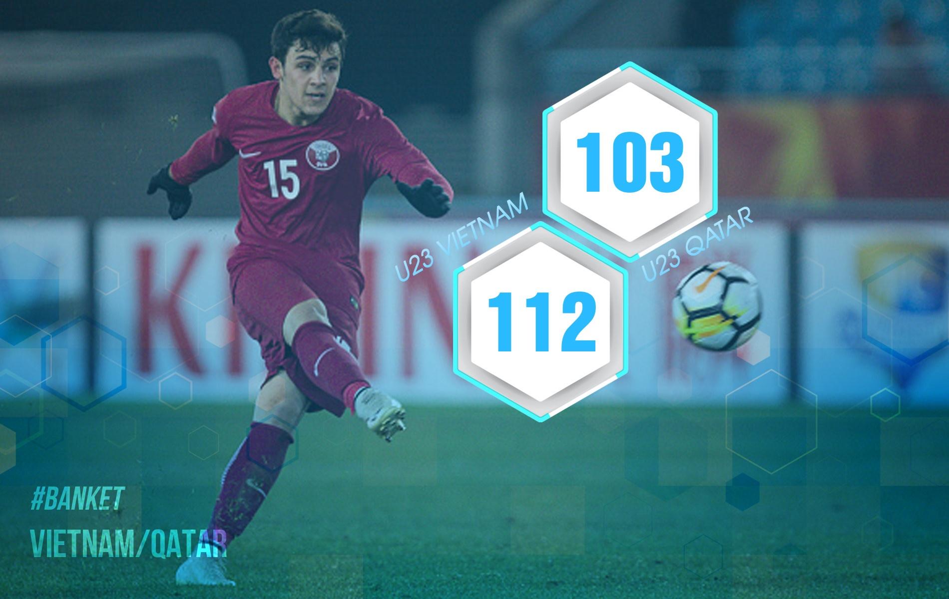 U23 Viet Nam vao chung ket nghet tho sau man nguoc dong Qatar anh 7