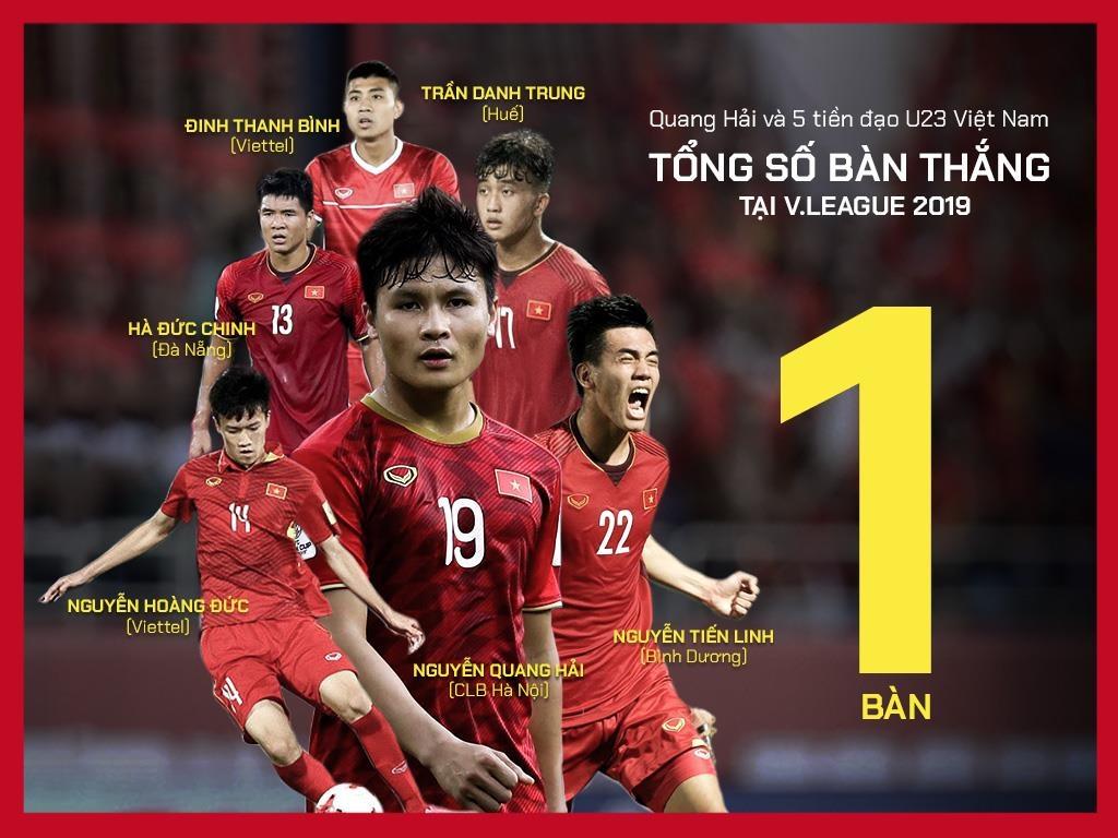 Tam biet Thuong Chau, U23 Viet Nam moi dang dan xuat hien hinh anh 14