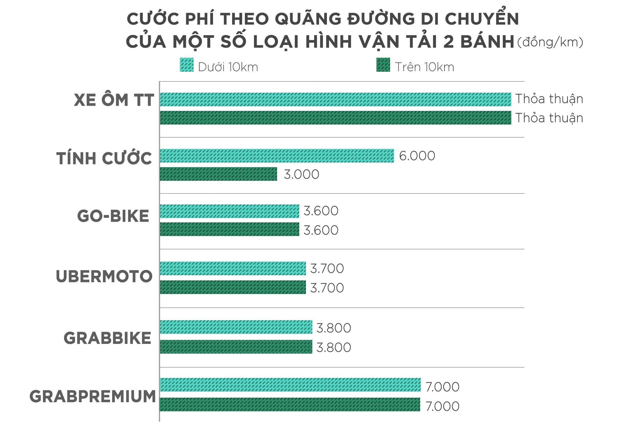 Uber, Grab voi cuoc chien gia cuoc xe om hinh anh 6