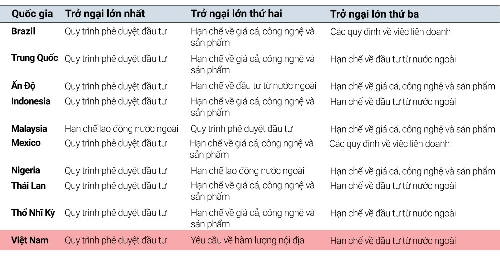 Muc tieu tro thanh nuoc phat trien anh 5