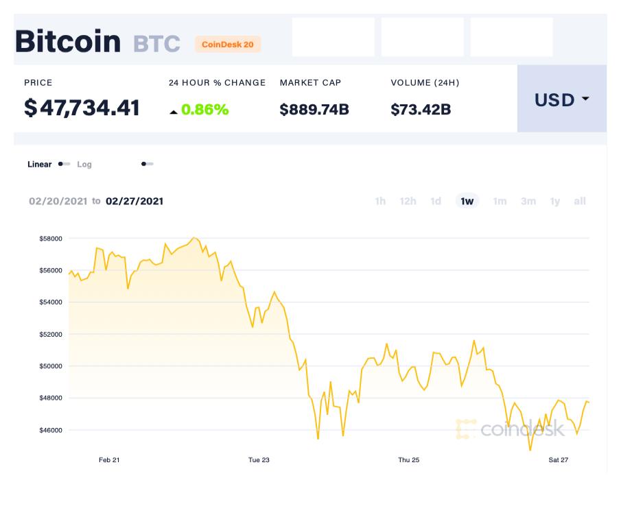 Bitcoin giam gia anh 1