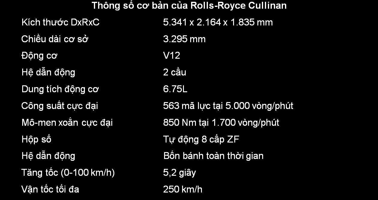 danh gia Rolls-Royce Cullinan anh 14