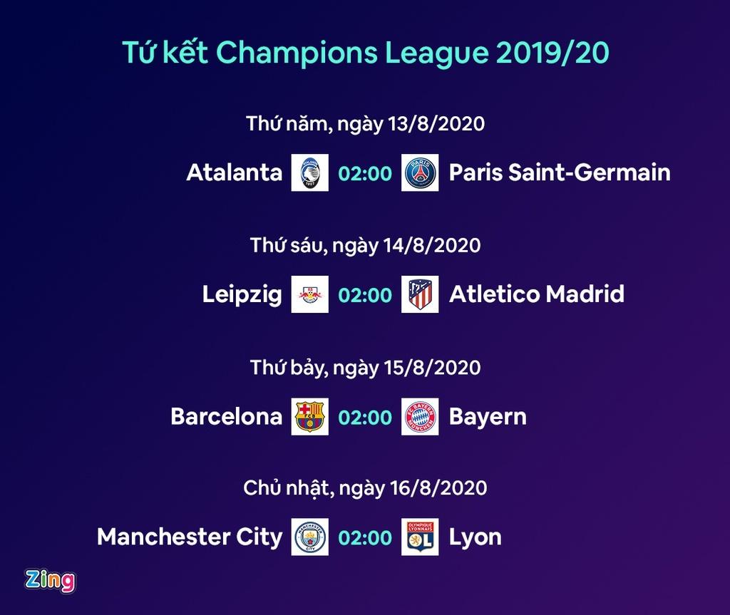 tu ket Champions League anh 4