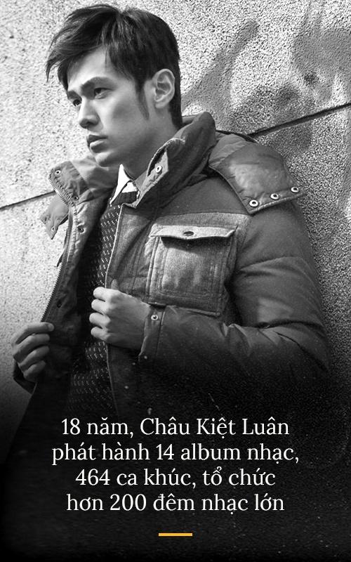 Chau Kiet Luan: Ong vua tai hoa cua showbiz si tinh my nhan 17 tuoi hinh anh 14