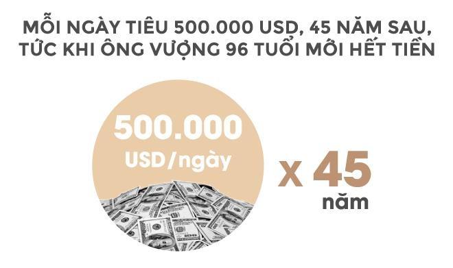 Trong 24 giay, ty phu Vuong kiem tien bang mot nguoi Viet lam ca nam hinh anh 8