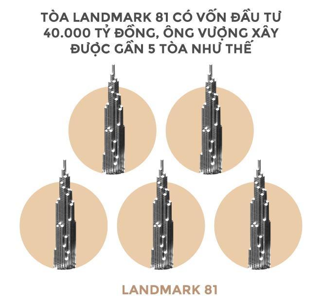 Trong 24 giay, ty phu Vuong kiem tien bang mot nguoi Viet lam ca nam hinh anh 10