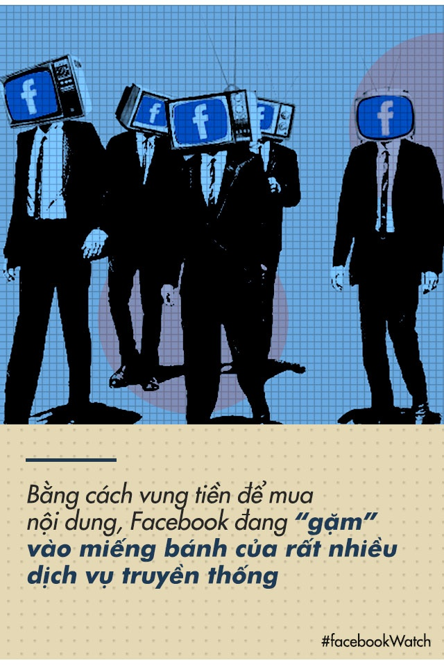 Lan san truyen hinh, Facebook dang sa vao the kho cua YouTube? hinh anh 10