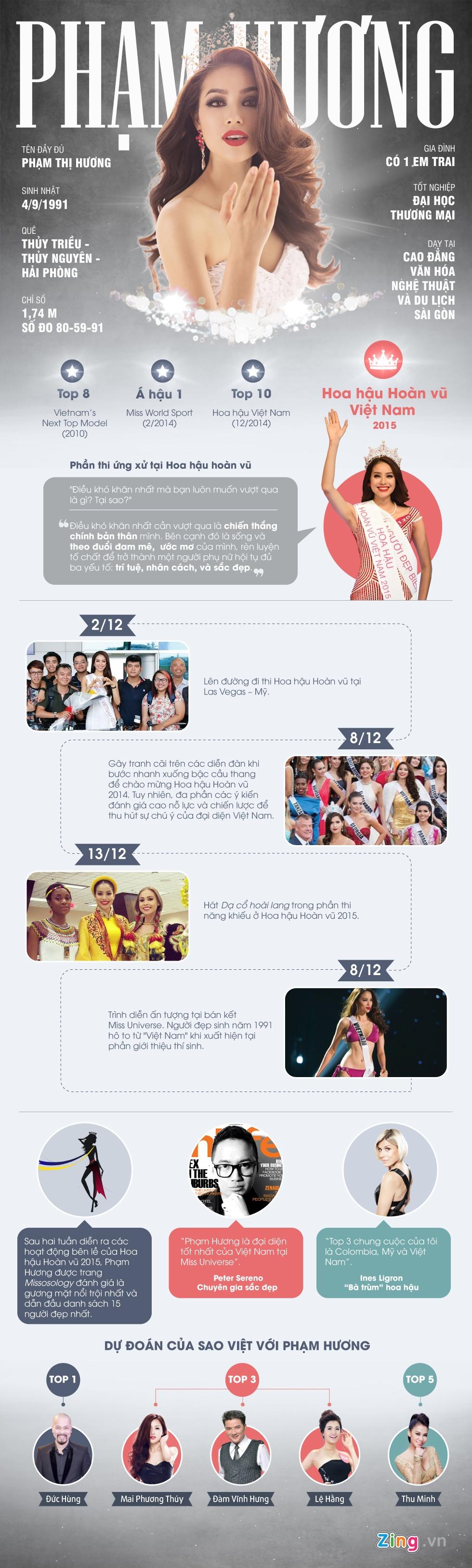 Pham Huong: My nhan cua nam 2015 hinh anh 1