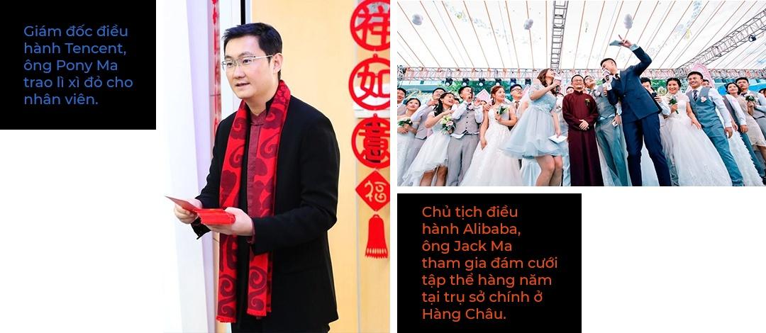 Alibaba dau Tencent - cuoc chien gianh ngoi vuong tai Trung Quoc hinh anh 5