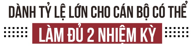 Quy hoach can bo cap chien luoc anh 5