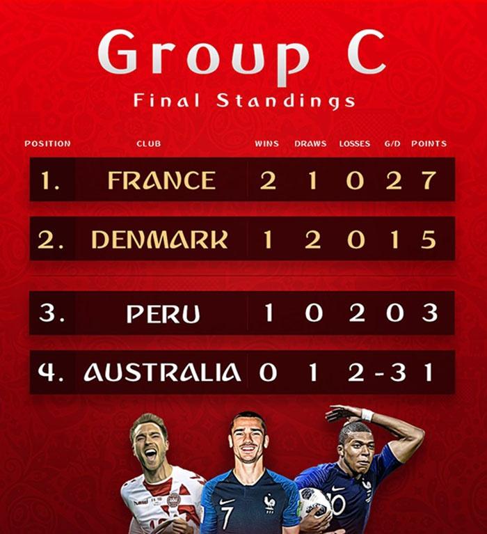 Australia vs Peru (0-2): Chien thang lich su sau 36 nam hinh anh 2