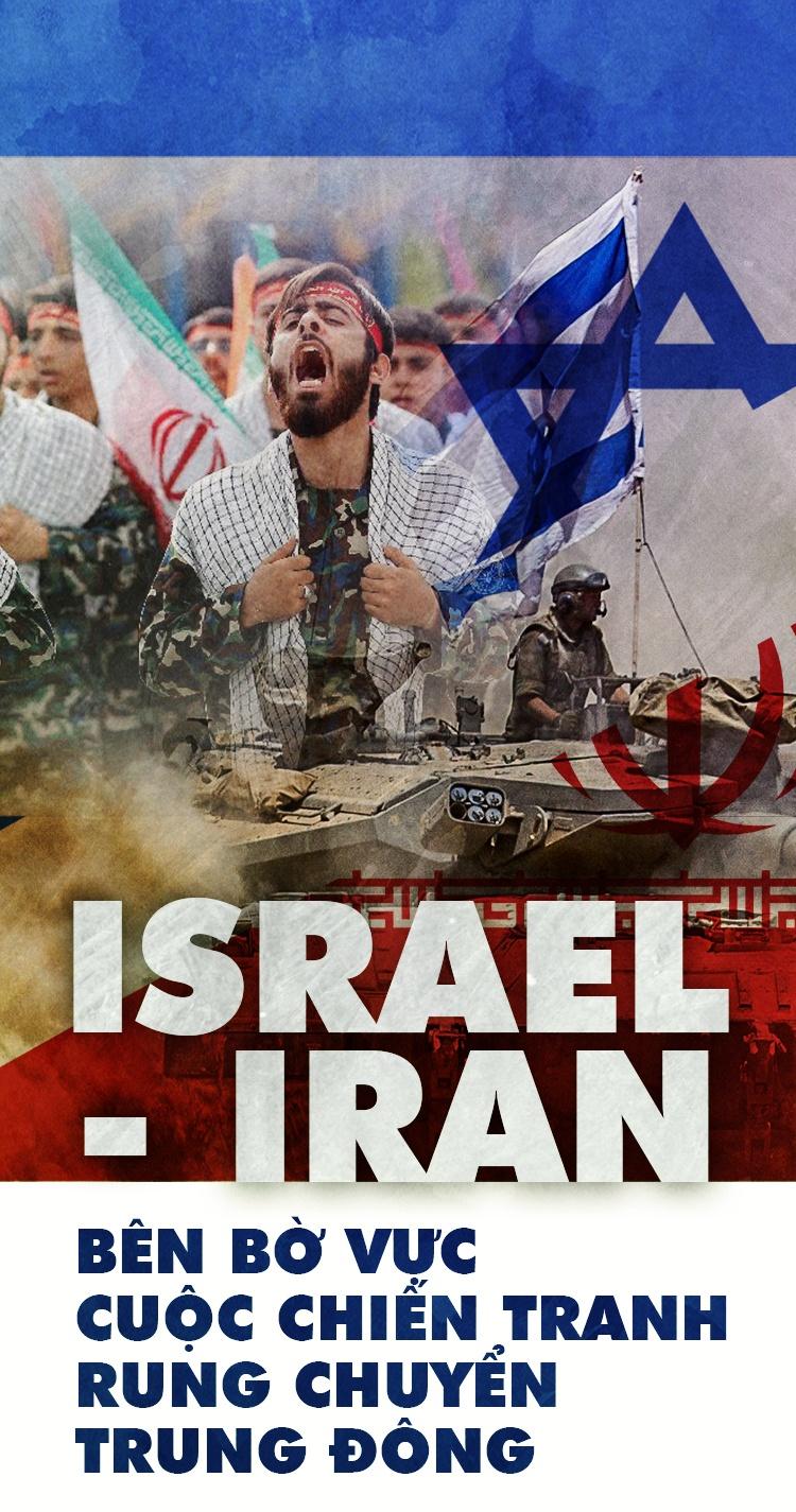 Iran - Israel: Ben mieng ho chien tranh rung chuyen Trung Dong hinh anh 1