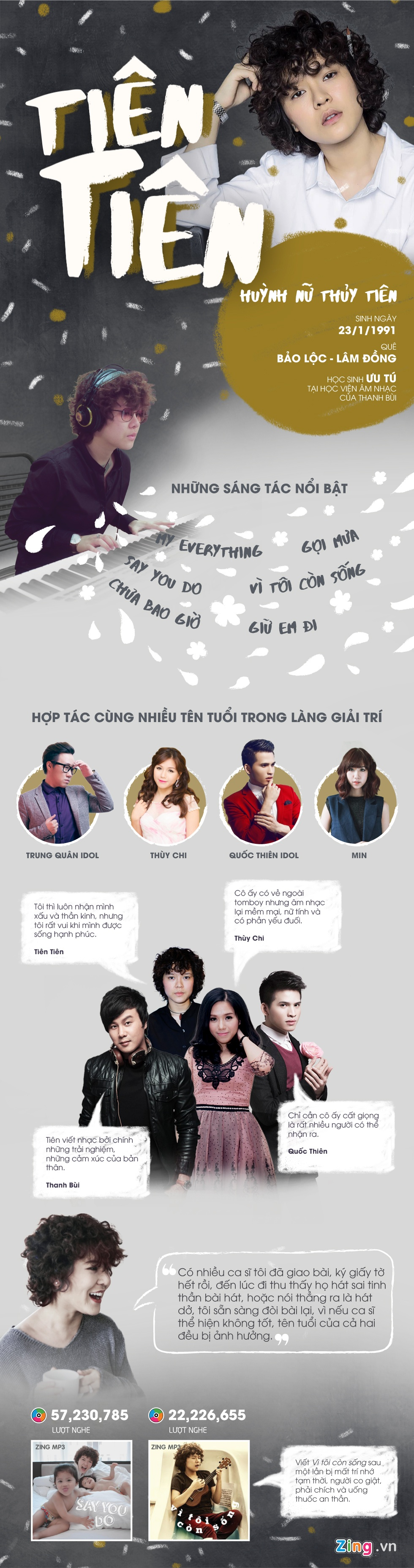Tien Tien: Nghe si moi an tuong nhat Vpop 2015 hinh anh 1