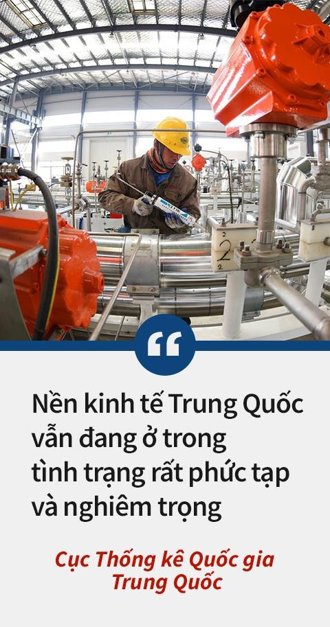 Kinh te Trung Quoc giam toc anh 7