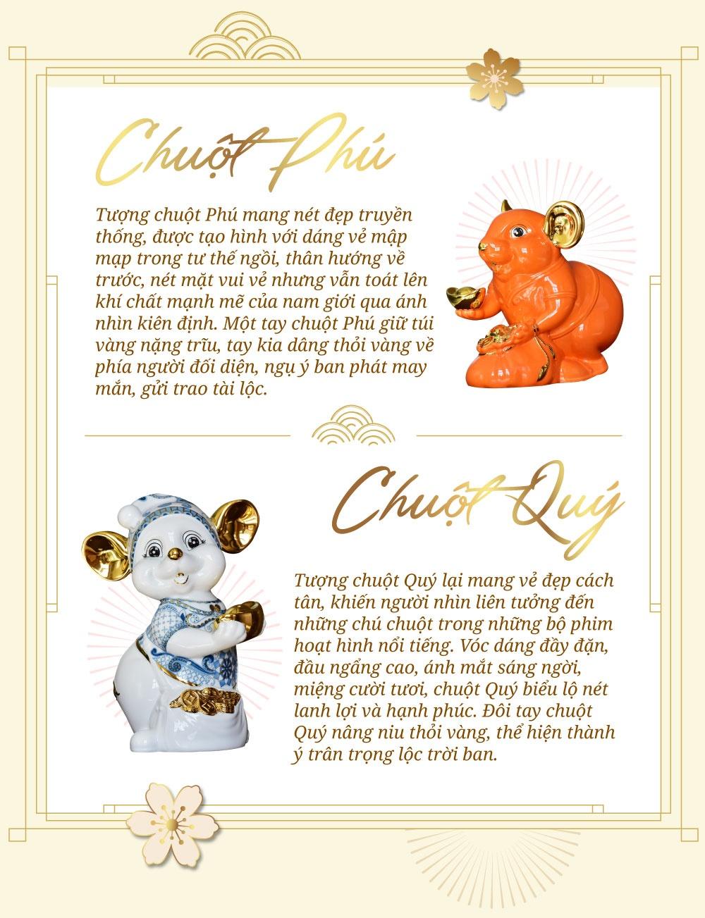 Tuong chuot Phu Quy - linh vat trao tai loc, gui may man hinh anh 2 box_2.jpg