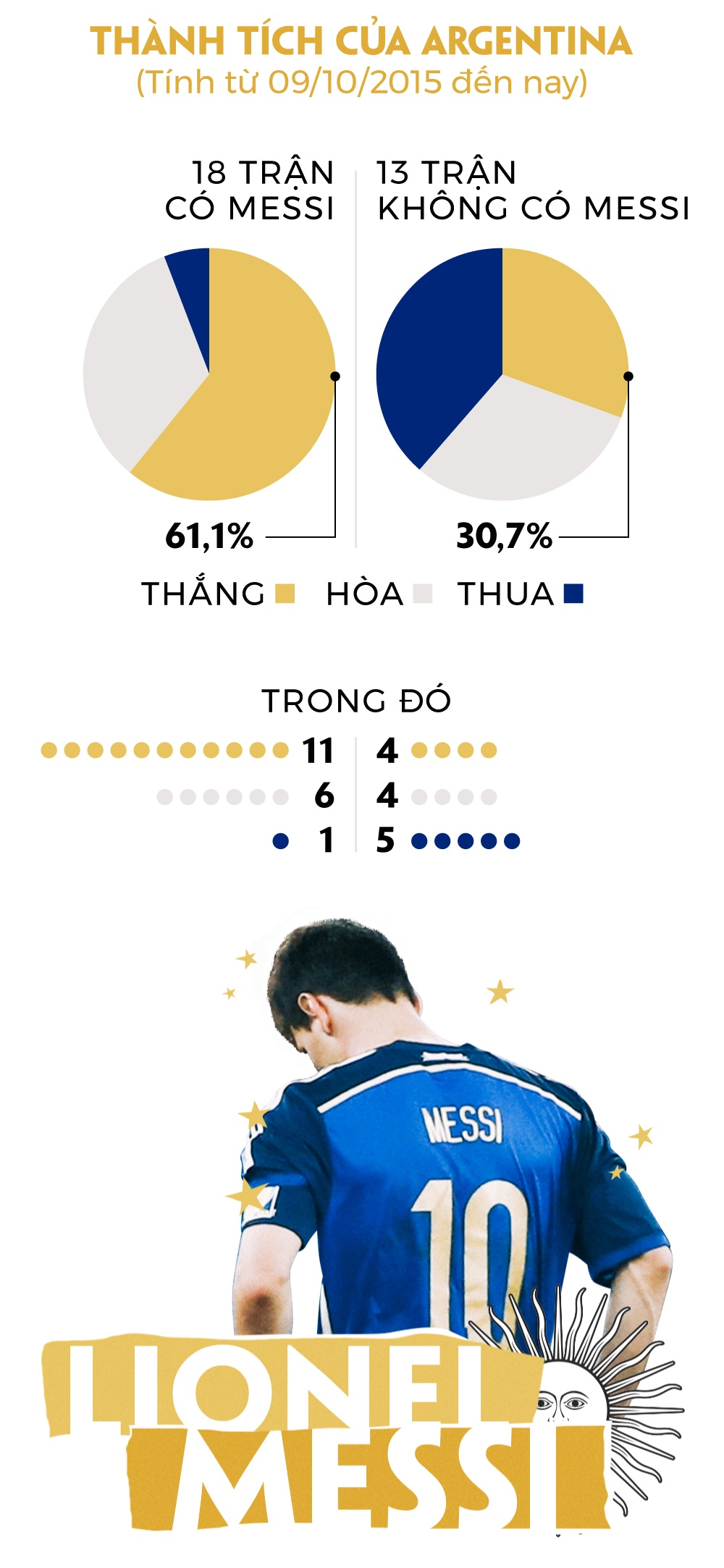 Lionel Messi truoc ngay phan quyet anh 13