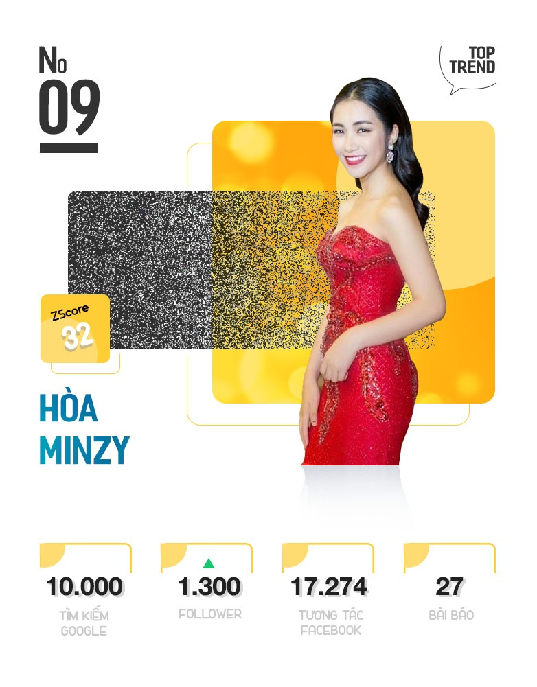 Minh Hang va HLV The Face la nhan vat quyen luc nhat Internet tuan qua hinh anh 19