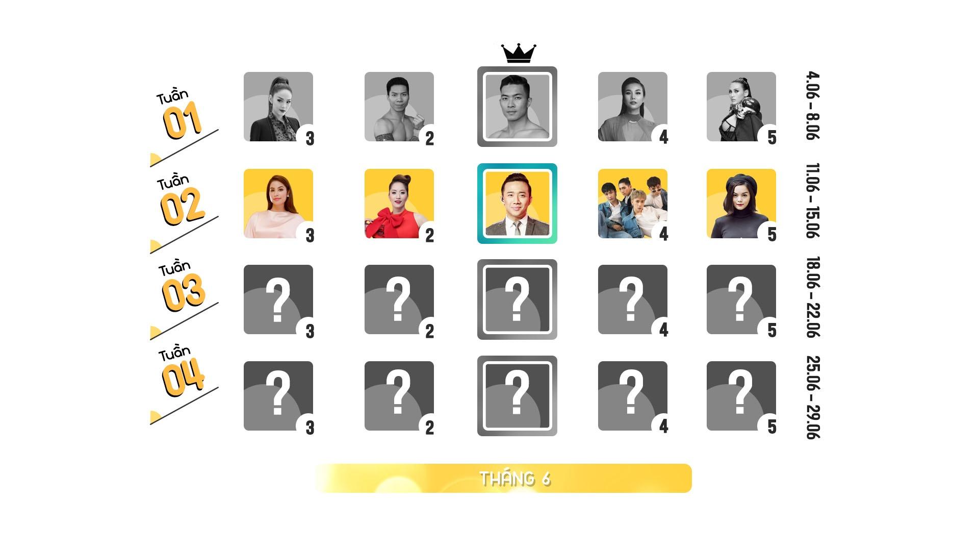 Top 10 nhan vat duoc chu y tren Internet anh 1