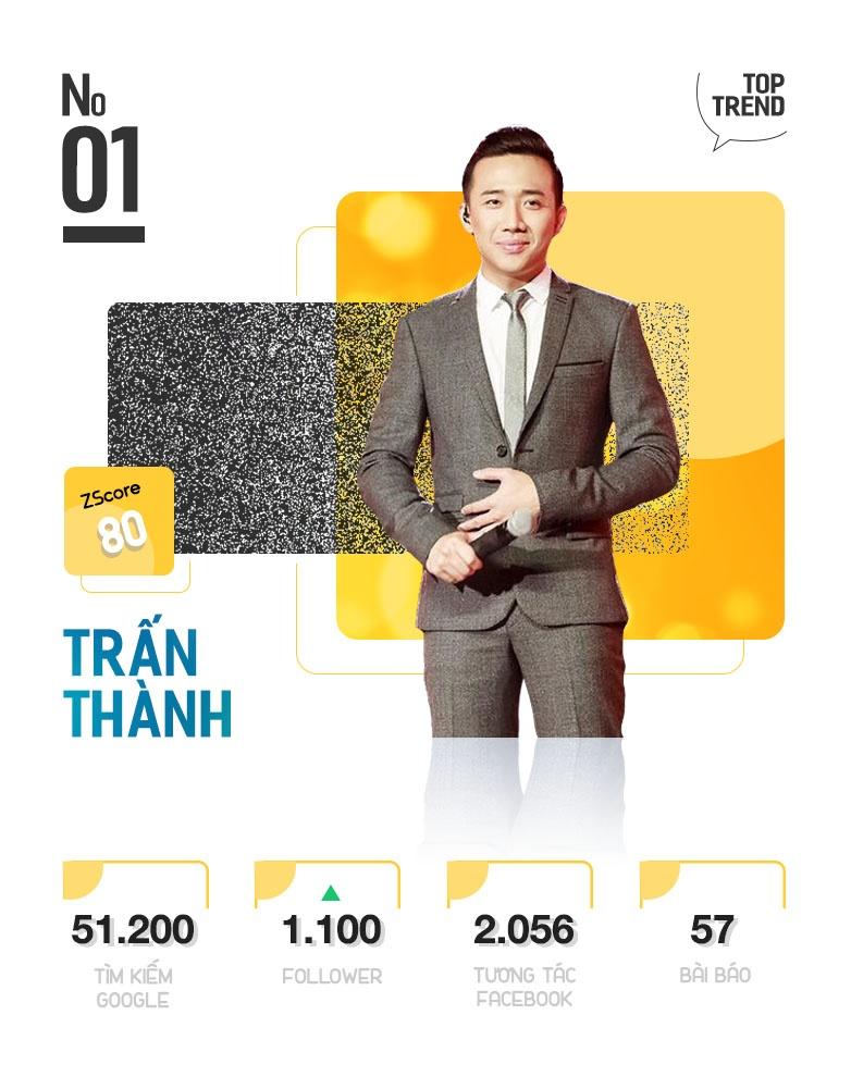 Top 10 nhan vat duoc chu y tren Internet anh 3