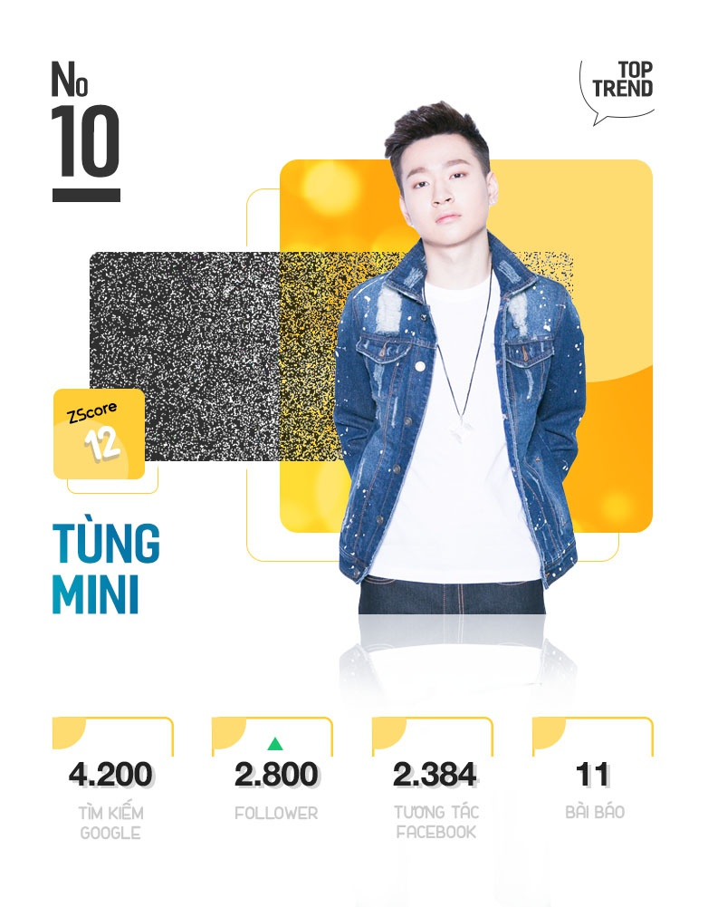 Top 10 nhan vat duoc chu y tren Internet anh 21