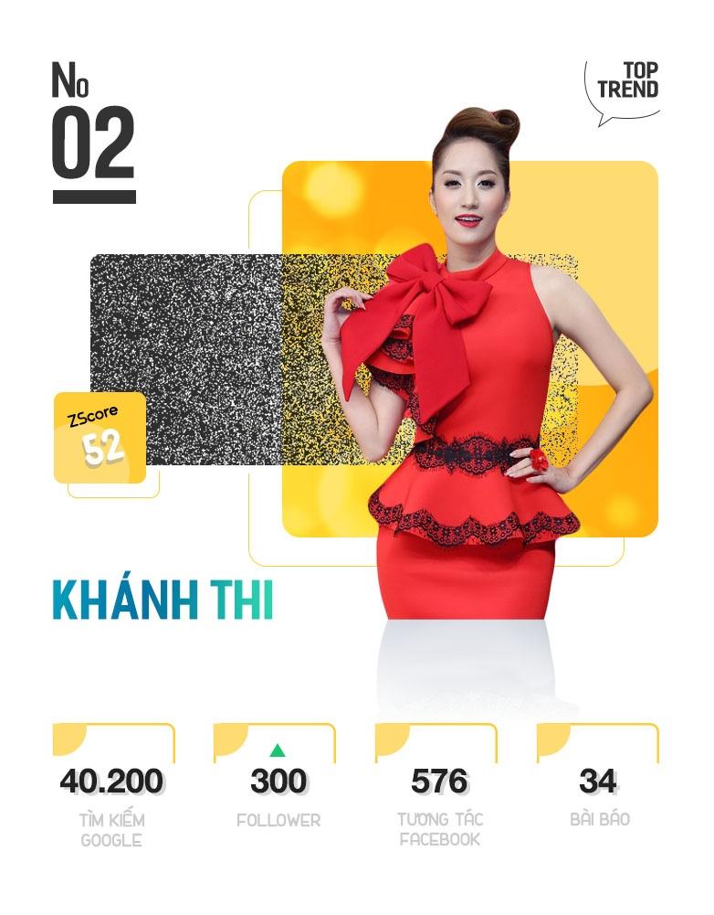 Top 10 nhan vat duoc chu y tren Internet anh 5