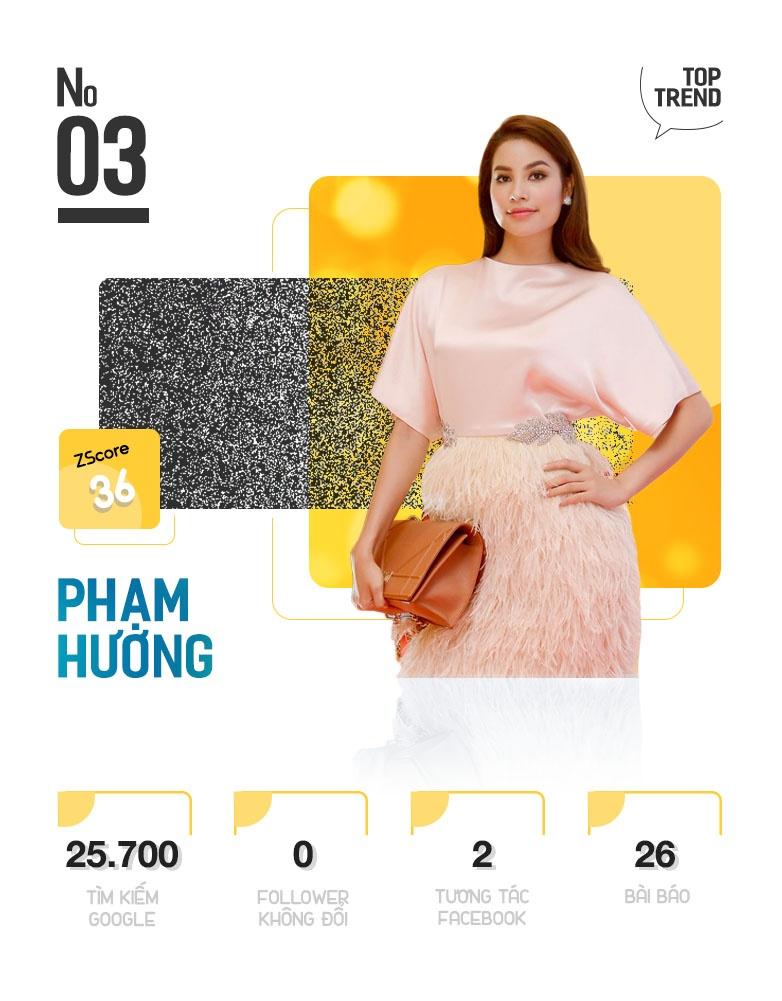 Top 10 nhan vat duoc chu y tren Internet anh 7