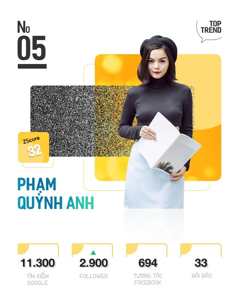 Top 10 nhan vat duoc chu y tren Internet anh 11