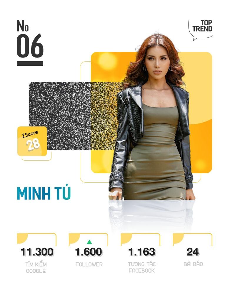 Top 10 nhan vat duoc chu y tren Internet anh 13