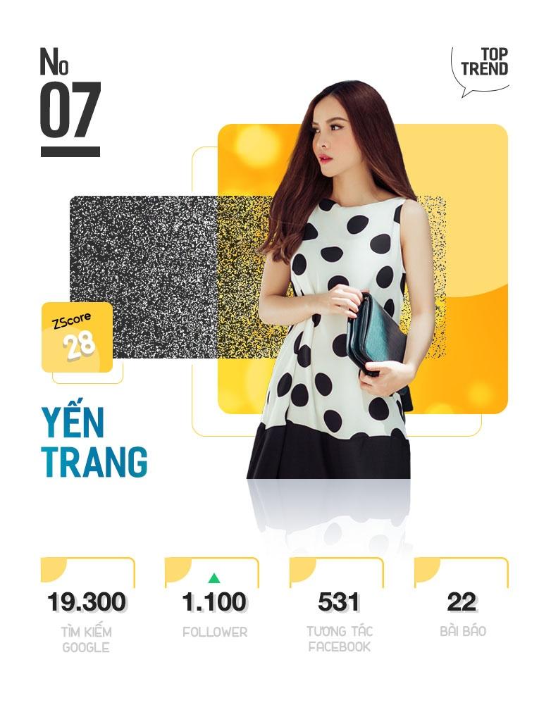 Top 10 nhan vat duoc chu y tren Internet anh 15