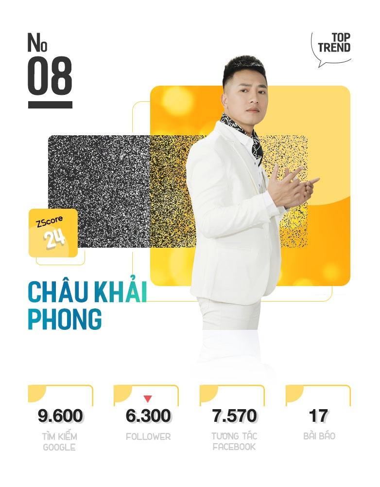 Top 10 nhan vat duoc chu y tren Internet anh 17