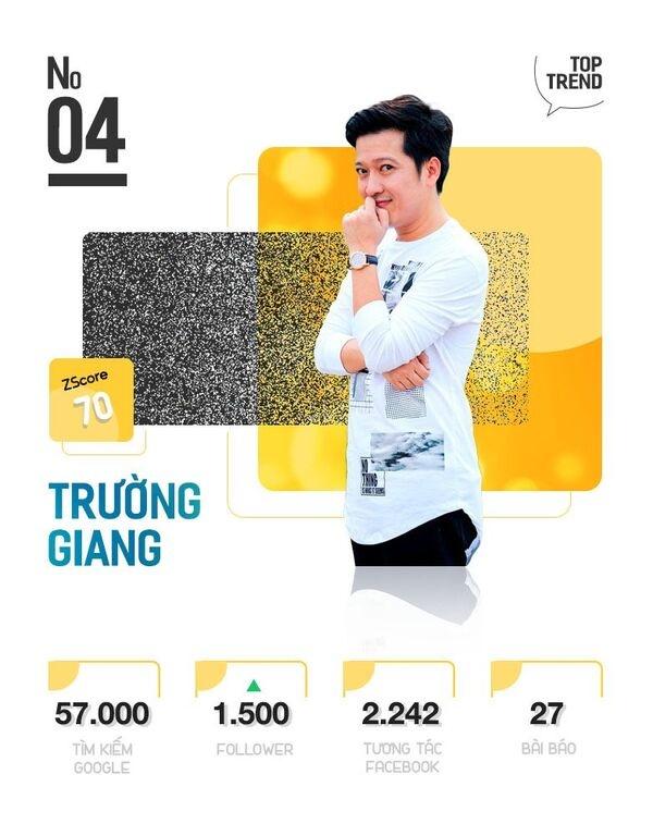 Top 10 nhan vat giai tri tren Internet anh 9