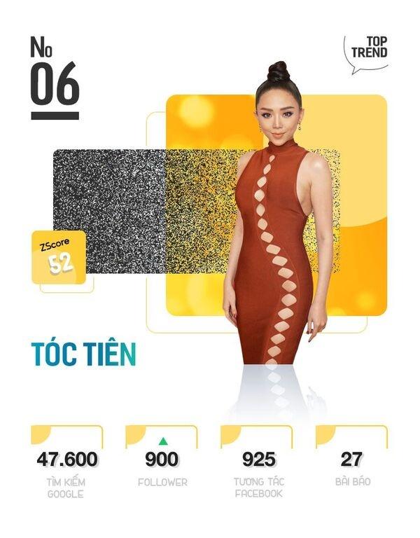 Top 10 nhan vat giai tri tren Internet anh 13